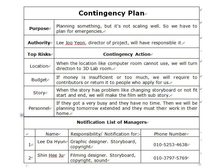 Doc590773 Contingency Plan Examples Guidelines for Spill – Examples of Contingency Plans